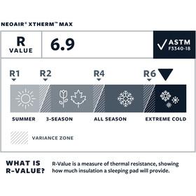 Therm-a-Rest NeoAir XTherm MAX Esterilla Normal, vapor